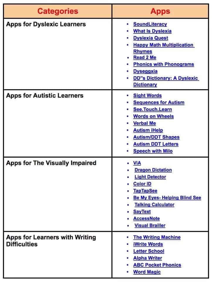 Apps to Help Students with Math during NYC School Closings